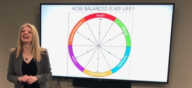 Anne McKeown, Life Coach, Business Coach, Sydney life coach, empowering women, life balance, work life balance